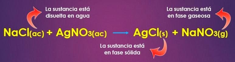 Simbolos de una reaccion quimica