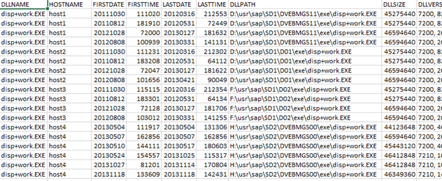 SAP Kernel Patch History SQL Server