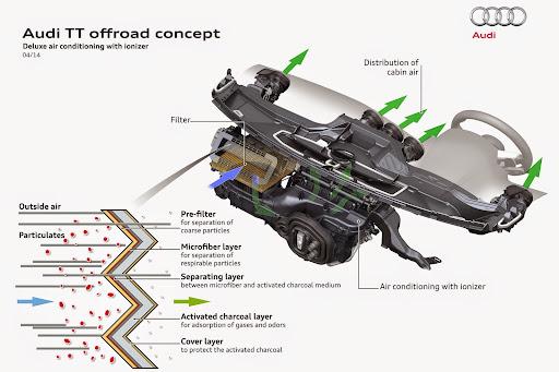 Audi-TT-Offroad-Concept-15.jpg
