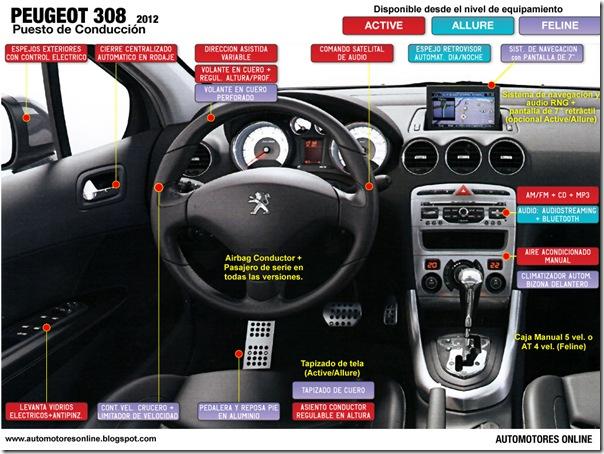 Peugeot-308-interior-con-foto-escaneada_web