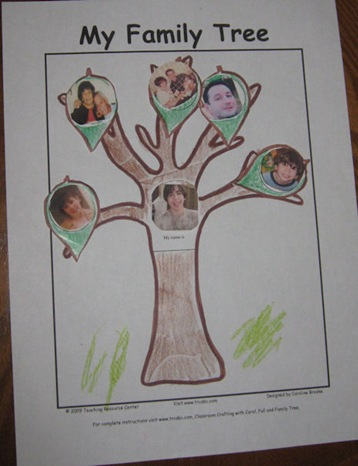 ... Boy's Family Tree he put together for our Family Unit study