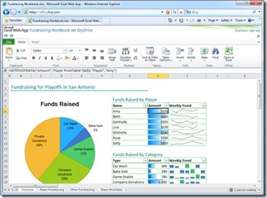 Easy budget management with Excel