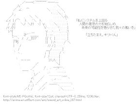[AA]Kayaba Akihiko (Sword Art Online)