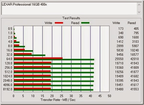 lexar professional 400x 16GB