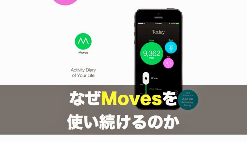 Moves choice