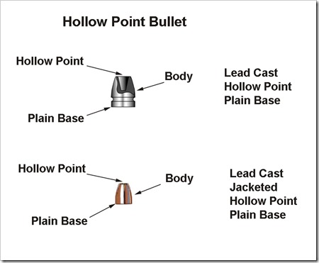 Hollow Point Composite