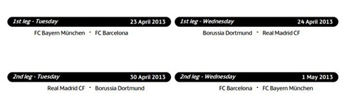 jadwal semi final liga champions eropa april 2013