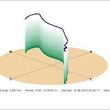 dachstein_20110616_Grafik3D.jpg