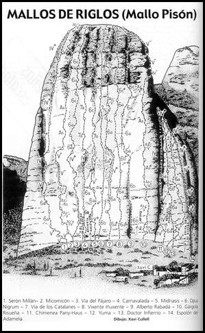 Riglos - Pison (Croquis Dibujo)