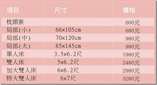 尿布墊規格價格