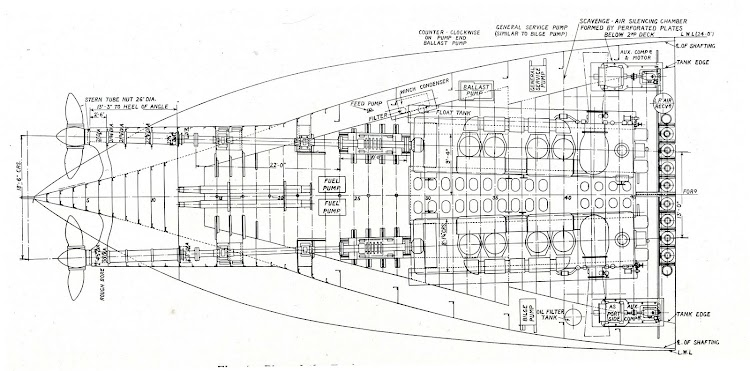 Fig.4. Plan of the Engine-room, CONDE DE CHURRUCA. De la revista THE SHIPBUILDER. Año 1921.jpg