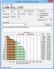 Samsung 840 250GB ATTO