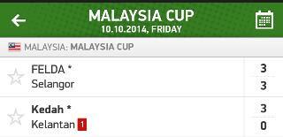 Keputusan Penuh Piala Malaysia Suku Akhir 10 Oktober 2014