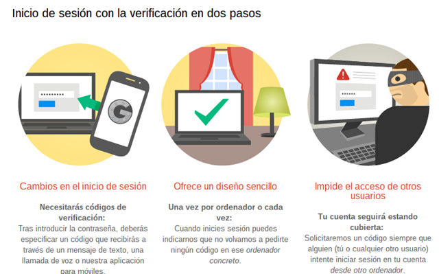 verificación-en-dos-pasos-google-3
