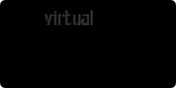 virtualvisit FRAUNIMA