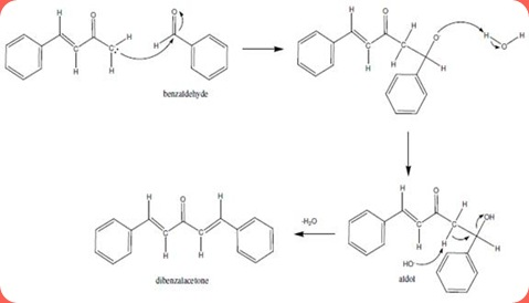 the aldol condensation synthesis of dibenzalacetone essay This video discusses the reaction mechanism of the formation of dibenzylacetone using benzaldehyde and acetone under acidic and basic conditions  (dibenzalacetone  aldol condensation.