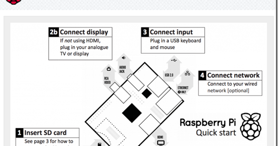 Raspberry Pi 的奇幻漂流: 狂賀!本站中文化的 Raspberry Pi 「快速上手手冊」獲官網採用!