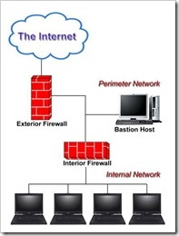 Firewall-Architectre-one