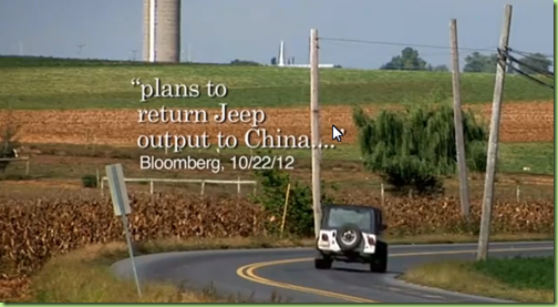 jeep to china