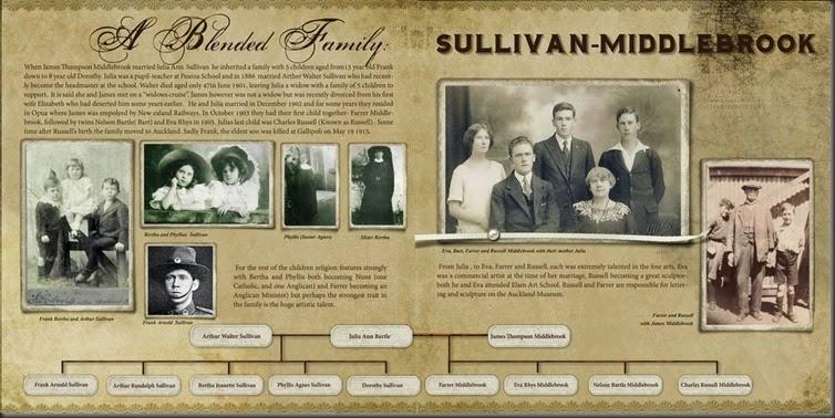 blendedfamilysullivans