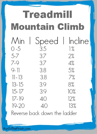 Treadmill Hiking Workout