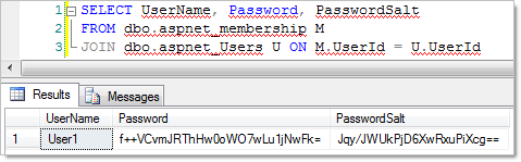 Account created by the ASP.NET membership provider showing salt and password hash