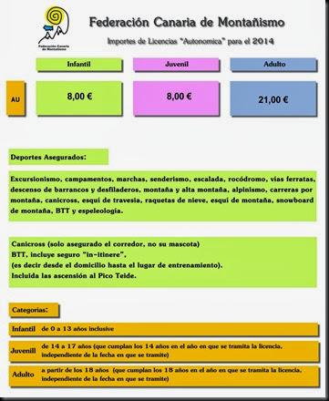 2014_importes_licencias_canarias