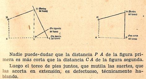 Defensa del compas abierto (Los dos solos p. 125) 001