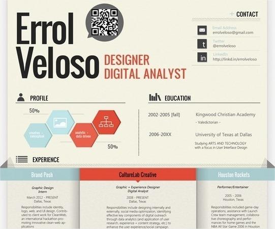 16 muestras de CV creativos que no precisamente son para diseñador 1