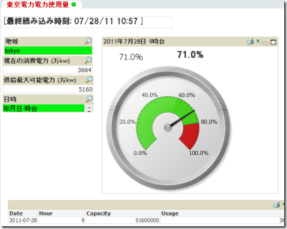 tepco-usage-qlikview