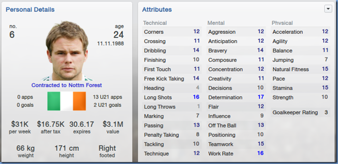 Alan Judge in Football Manager 2013