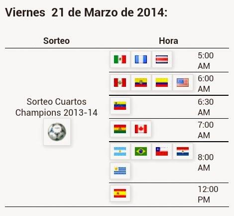 Sorteo de los 4tos de final de la champions league for Cuartos dela champions 2014