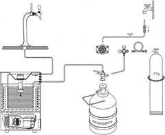 Схема промывки пивной линии