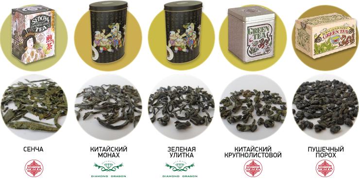 Дегустация-5-видов-зеленого-чая
