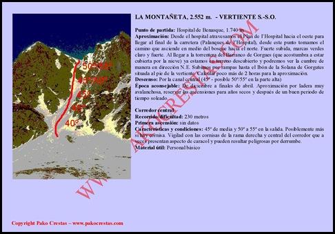 Croquis Pico de la Montañeta - Canal Central SO 200m 50º (pakocrestas.com)