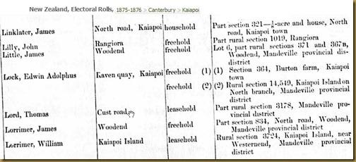 1875-6-electoral-roll