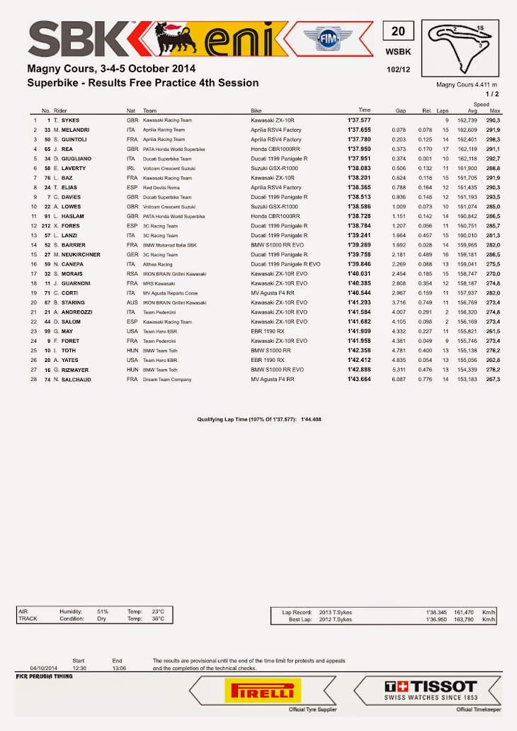 sbk-2014-magny-cours-fp4.jpg