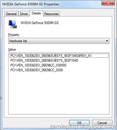 Via S3g Unichrome Pro Igp Latest Driver For Mac