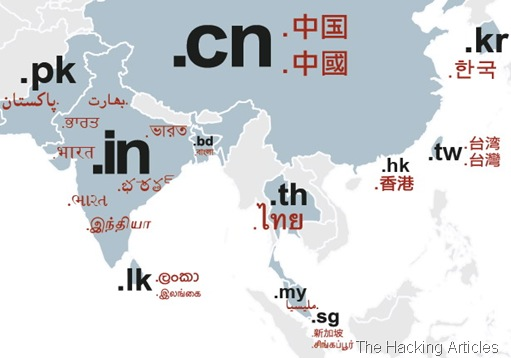 Internationalized Domain Names