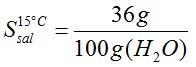 Ejemplo 2 de solubilidad