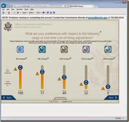 Military Compensation and Retirement Modernization Commission COLA Question