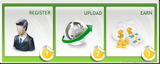 ShareCash - Make money uploading files! in three easy steps - Proof Inside