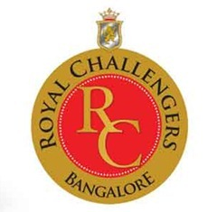Royal-Challengers-Bangalore-Match-Schedule-2012