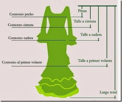 modelo_con_medidas