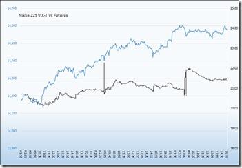 05-25-14-Chart-2