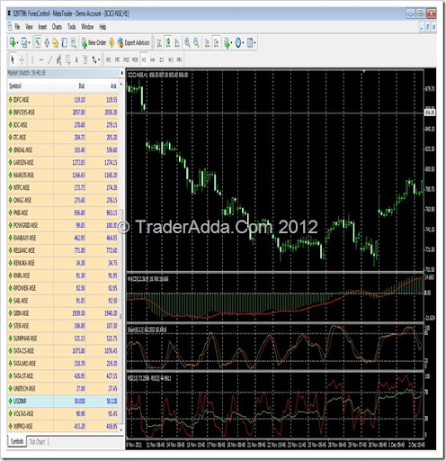 Forex auto scalper review dubai
