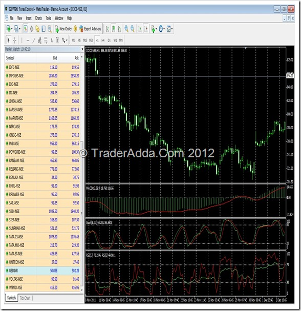 Free_Realtime_and_Live_NSE_Stock_Charts1