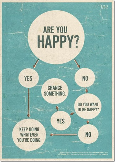 Guide to A Better Life