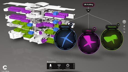 Composición microbiana de los ambientes del edificio. Vía | WiredScience.