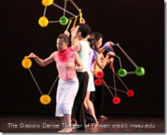 The Diabolo Dance Theater of Taiwan